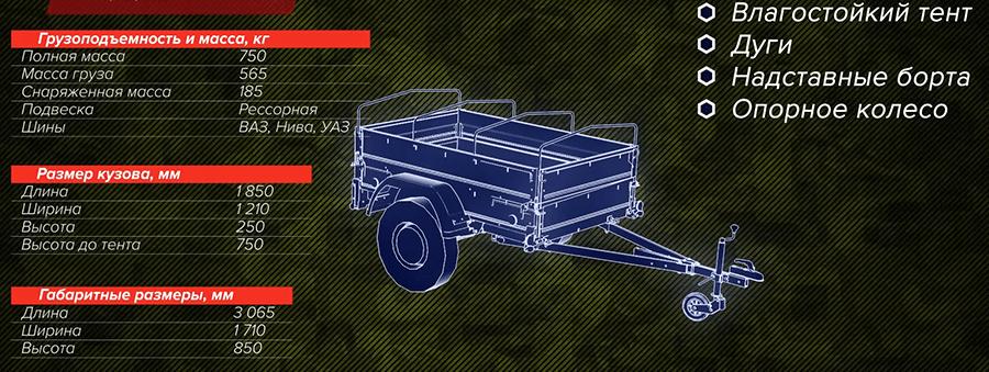 технические характеристики автомобильного прицепа трансформер крепыш