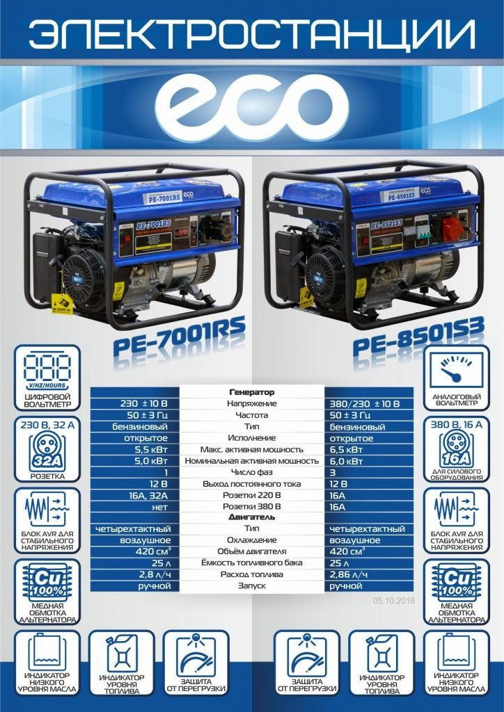Электростанция (бензиновый генератор) ECO PE-7001RS