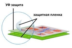ultrafioletovaya-zashhita.jpg