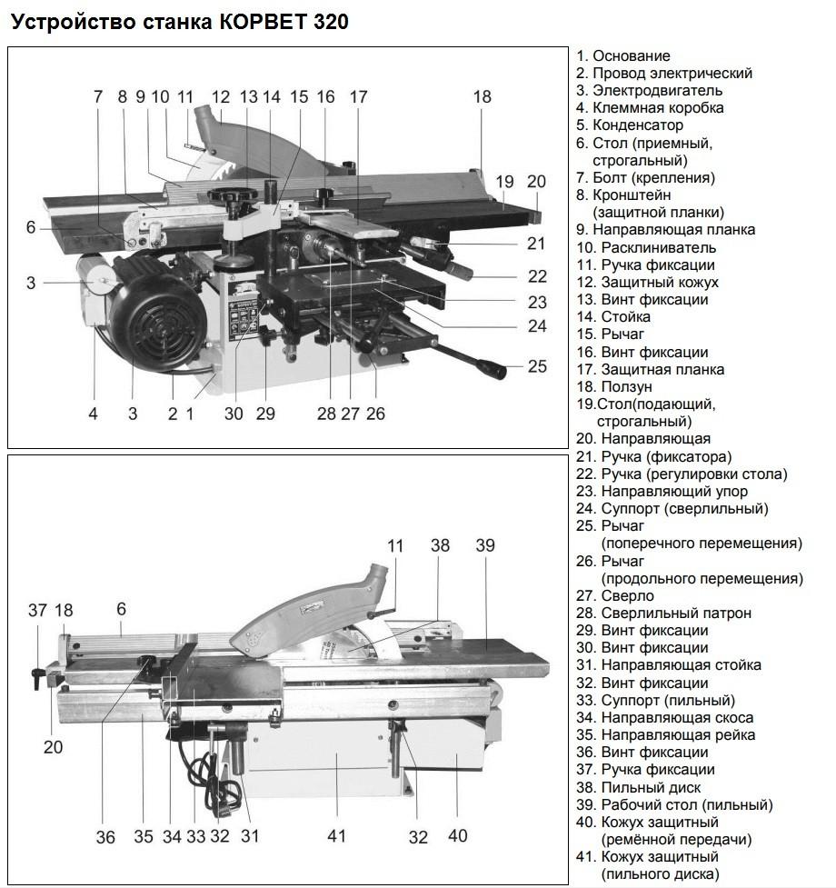 Станок корвет энкор 320 устройство