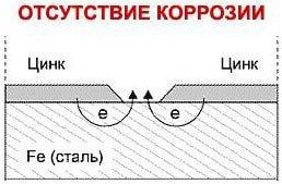 pritsep-titan_2000-_1_.jpg