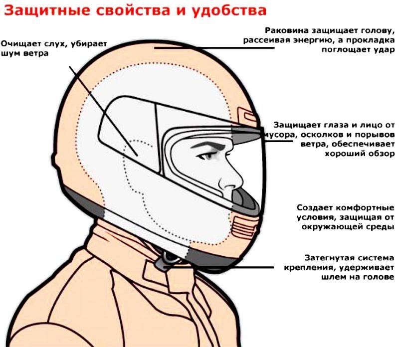 Защитный мото шлем b100b life style