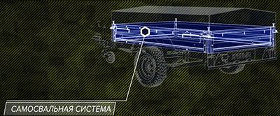 самосвальная система автомобильного прицепа трансформера