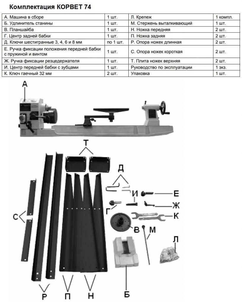 Станок токарный по дереву Корвет-74 (ЭНКОР 90740) комплектация