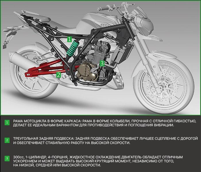 Особенности рамы мотоцикла Regulmoto T-Leopard (Senke) 250