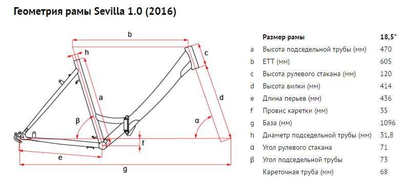 геометрия рамы.png